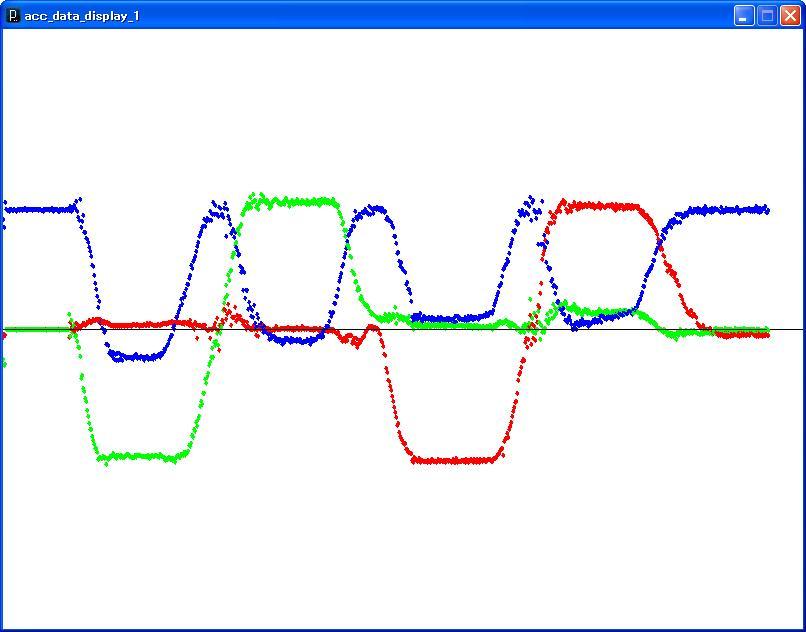 arduino_nano_acc_result.jpg