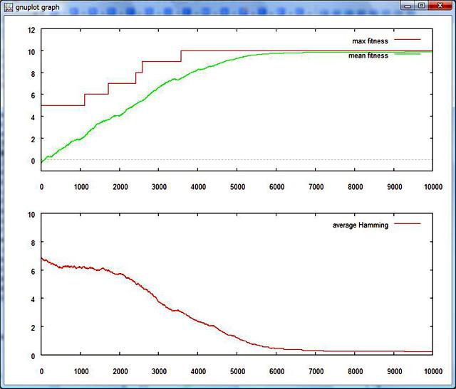 MicrobialGATest_graph.jpg